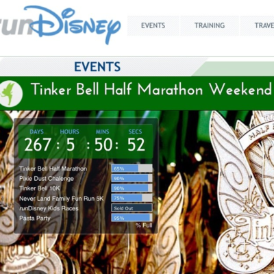 Run Disney Registration Myths