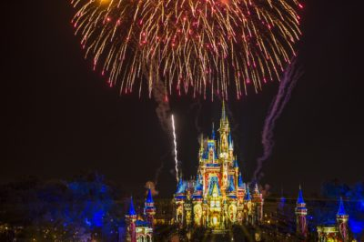 Magic Kingdom Itinerary, Magic Kingdom Plans, Magic Kingdom Guide, Magic Kingdom Day Plan, Disney World, Disney World Planning